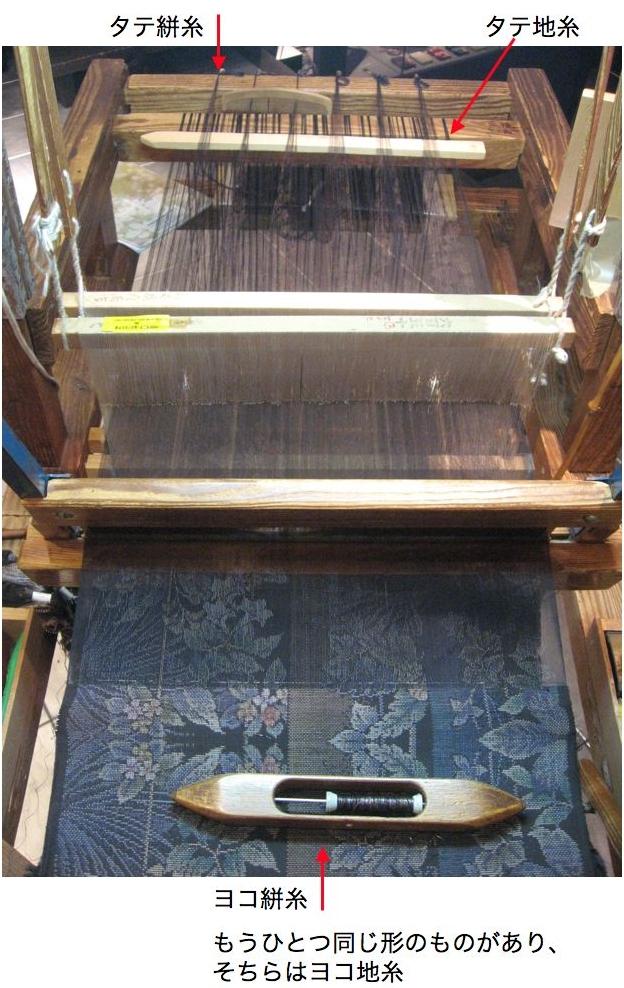 本場大島紬 織り機